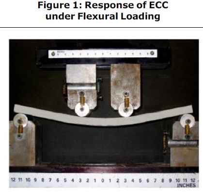 Bendable Concrete   Seminar Report, PPT, PDF for Civil