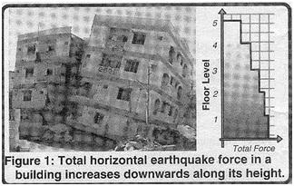 Earthquake Resistant Building Construction Seminar Report