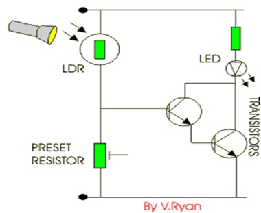 Photoresistor | Physics Astronomy Project Topics