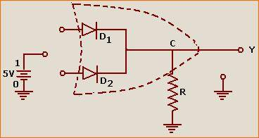 Enjoyable Logic Gate Physics Astronomy Project Topics Wiring Digital Resources Indicompassionincorg