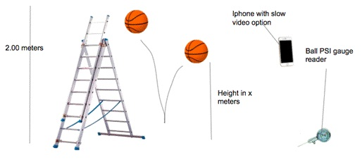Effect of Pressure in Ball Bounce Height | Physics Astronomy Project