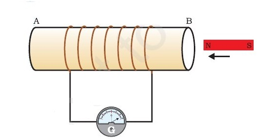 To Study the Phenomenon of Electromagnetic Induction