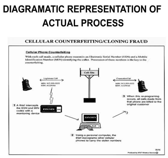Phone jammer detect tv - phone jammer schematic software
