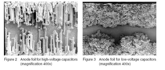 Image result for electrolytic capacitor FORMING (ANODE OXIDATION)