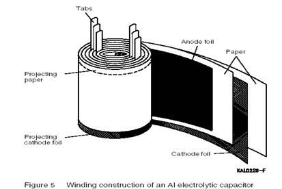 Aluminum Electrolytic Capacitors | Seminar Report, PPT, PDF