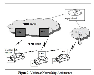 Phd Thesis On Gsm Network