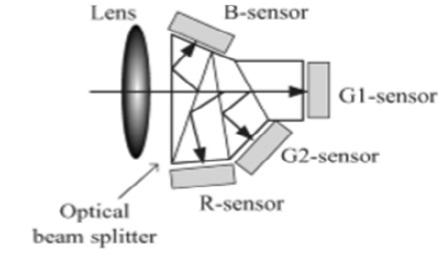 8k High Resolution Camera System Seminar Report Ppt