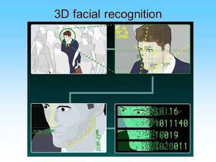ATM Security Using Eye and Facial Recognition System