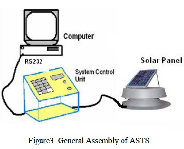 Automatic Sun Tracking System | Seminar Report, PPT, PDF for ECE