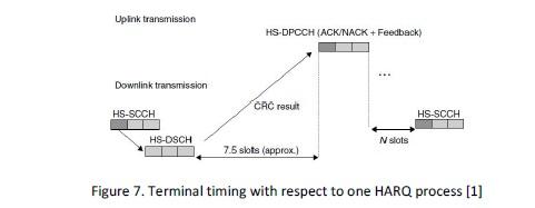 electronic ballast seminar report in pdf