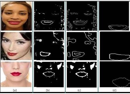 Lip Contour Detection   Seminar Report, PPT, PDF for ECE