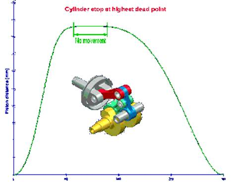 Air Powered Cars   Seminar Report, PPT, PDF for Mechanical