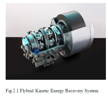 Kinetic energy recovery system kers seminar report ppt pdf for kinetic energy recovery sciox Gallery
