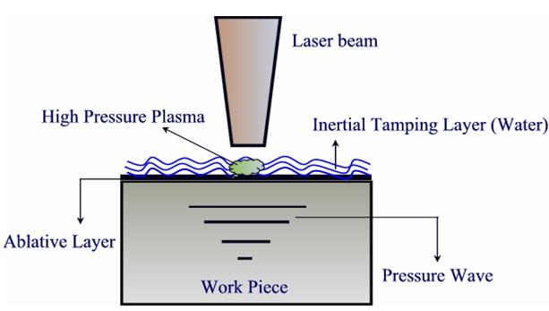 laser in hindi pdf