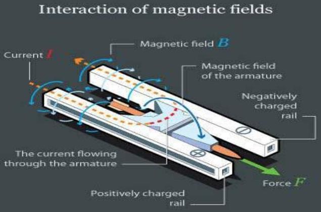 mechanical engineering seminar reports pdf