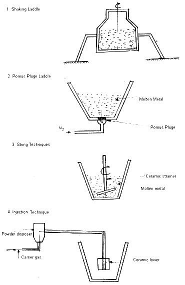 Spheroidal Graphite (S G) Iron | Seminar Report, PPT, PDF