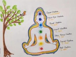 international yoga day poster drawing
