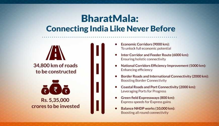 Bharatmala Project - Cost, Location, UPSC, GK Details in PDF