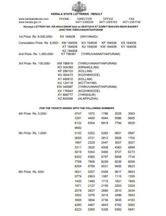 LIVE: Kerala Lottery Result 6 7 19 Karunya KR 403 Results Today