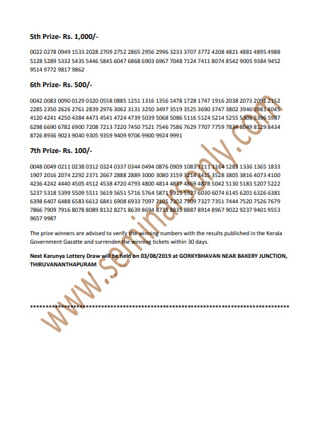 LIVE: Kerala Lottery Result 27 7 19 Karunya KR 406 Results Today